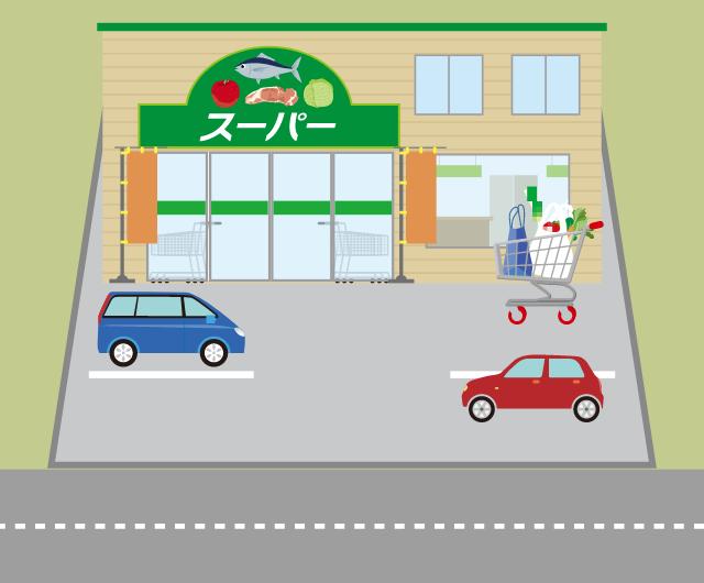 スーパー等の敷地